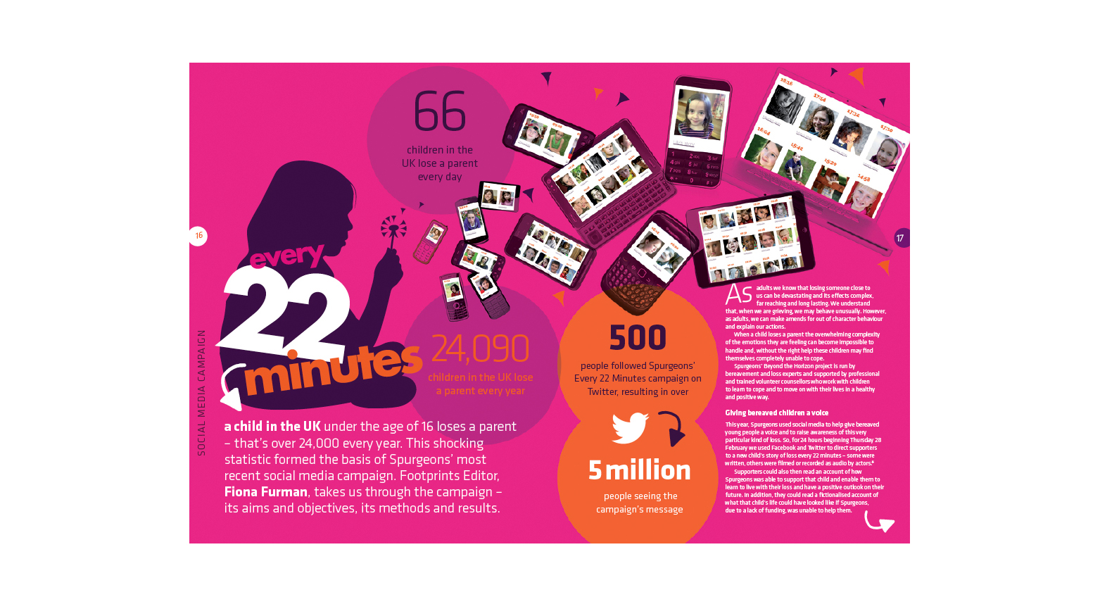 Spurgeons Every 22 Minutes campaign design magazine spread