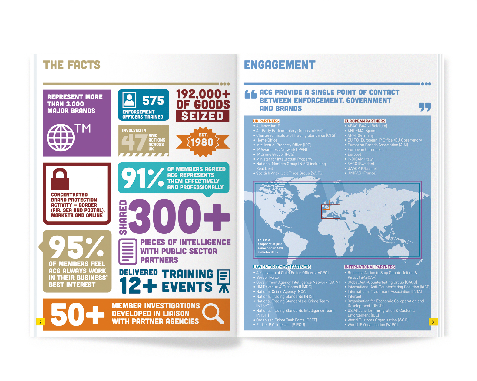 ACG annual report 2016 - Facts and Engagement pages