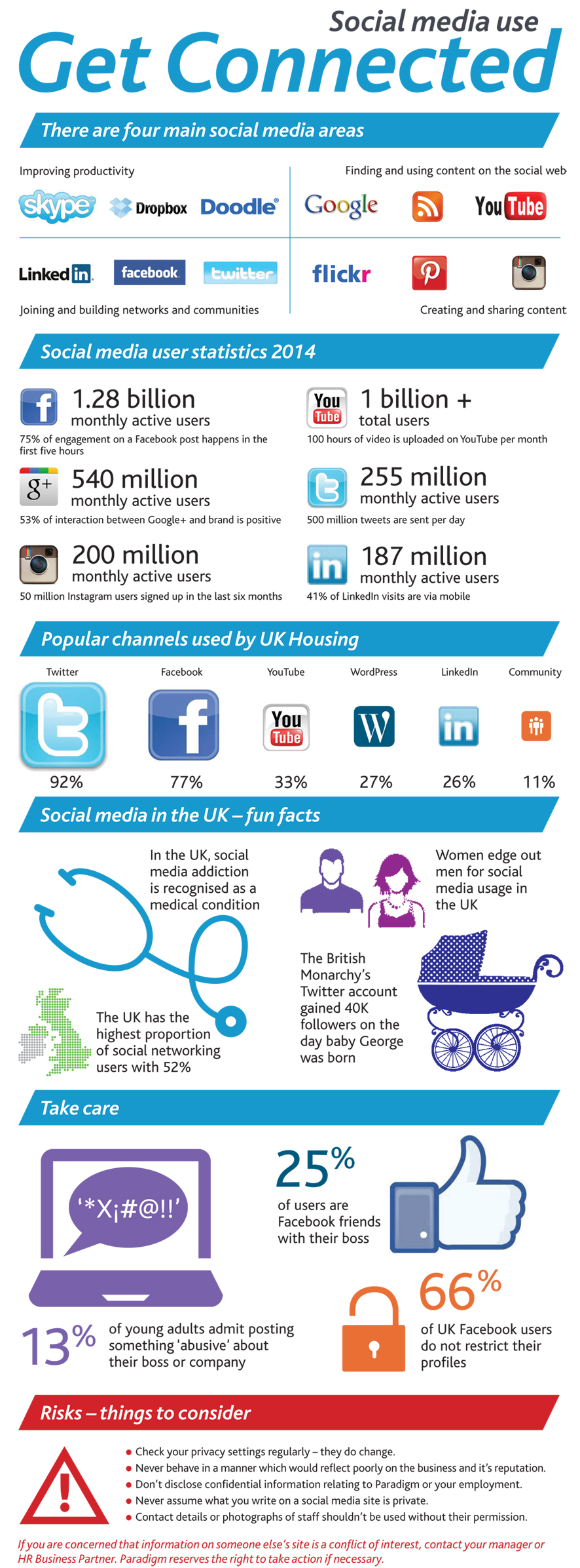 Get connected social media use infographic